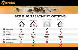 compare bed bug treatments arizona heat pest services