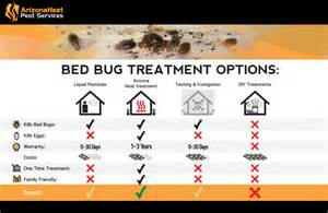 bed bug pest cost stunning heat bed bugs why