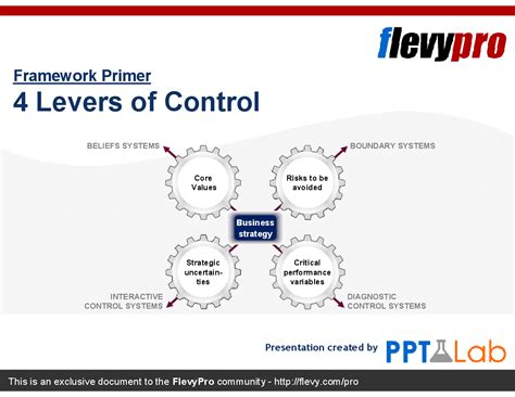 4 levers of control powerpoint flevypro document