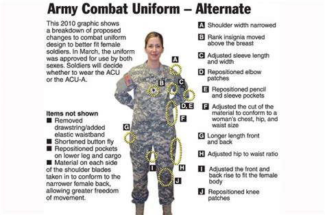 army uniform pattern name acu alternate uniform offers more fit options article