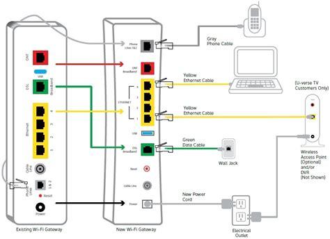 att uverse wiring diagram fuse box and wiring diagram