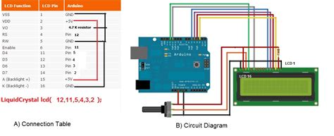 variable resistor in arduino stage 4 complete beginner s guide for arduino hardware platform for diy codeproject