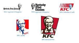 Kfc Corporate Image