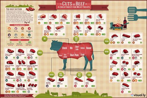Steak Wagyu 1000gr Premium Cut Daging Sapi Australia l 214 pl 214 p 199 220 ler new york 4 b 246 l 252 m steak
