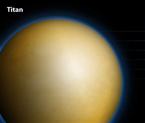 the largest moon of saturn the science s titan