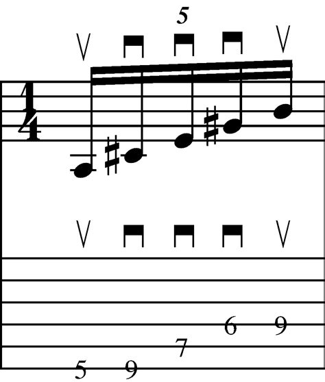 how to create arpeggio how to play sweep arpeggios on guitar