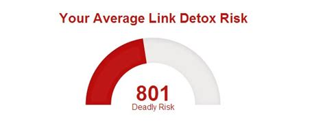 Link Detox One by Removing A 16 Month Penalty There Is Yet