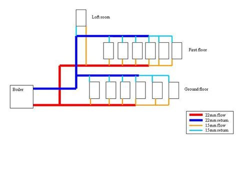 How To Plumb Central Heating by Central Heating Circuit Design Diynot Forums