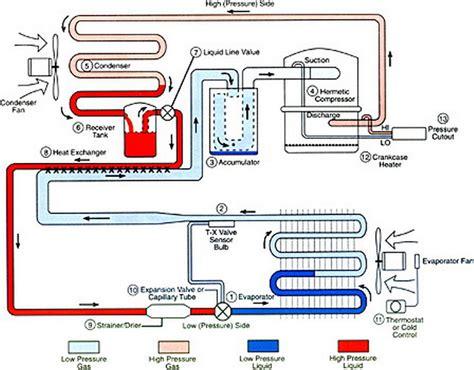 chiller unit diagram chiller choong chillers