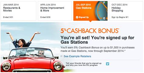 Gas Stations That Sell Visa Gift Cards - how i made an easy 62 with my discover card