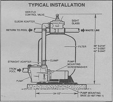 pool filter setup diagram hayward pro series sand filter maintenance and operation