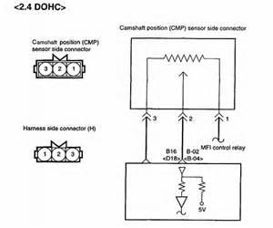 kia optima 2 4l an the sensor wire color s pink black
