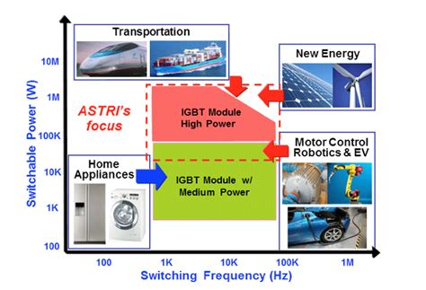 tech n gen 3d modules evansville news sports weather business courier press