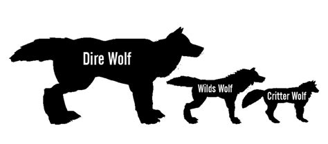 dire wolf dire wolf size to human quotes
