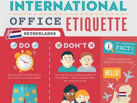 why is table etiquette important the most important etiquette to when traveling