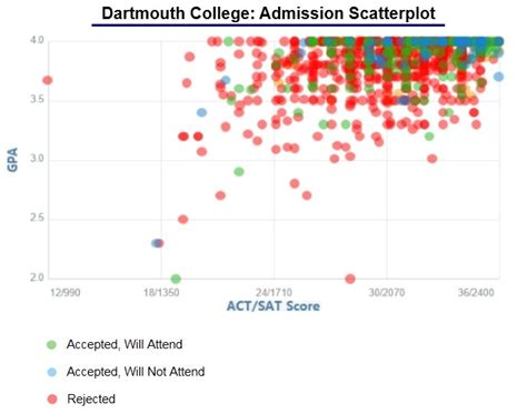 Brown Mba Acceptance Rate by Admission Brown All Basketball Scores Info