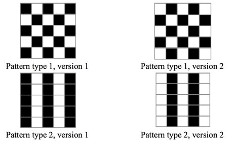 pattern recognition classification pattern recognition not possible with