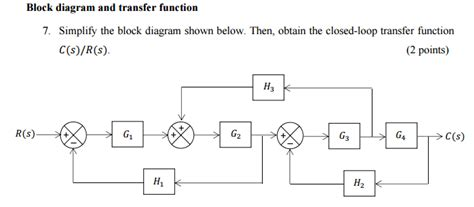 simplifying block diagrams exles block diagram and transfer function simplify the b chegg
