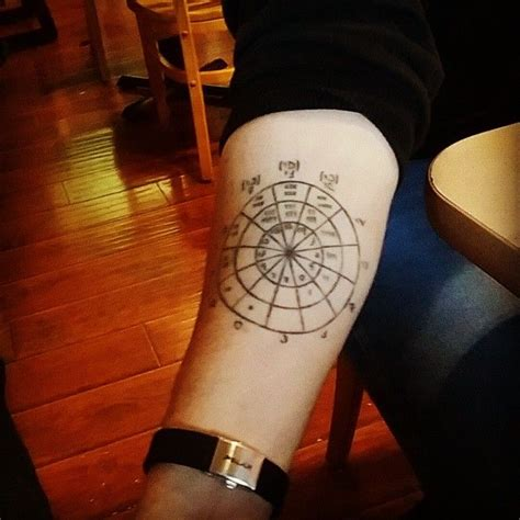circle of fifths tattoo 68 best images about ideas on landscape