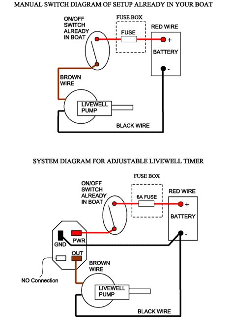 aerator timer wiring diagram 220 well wiring diagram