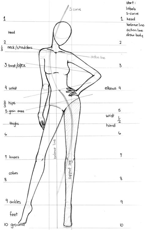 V Drawing Tutorial by 1000 Ideas About Fashion Illustration Tutorial On
