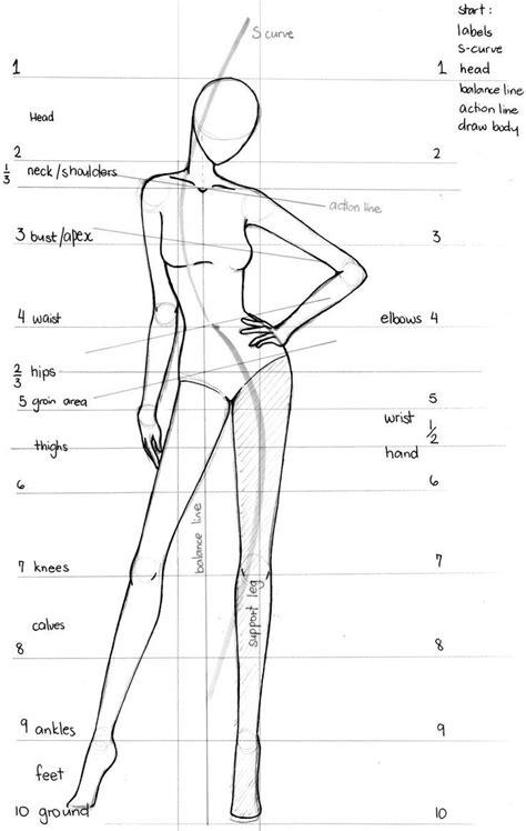 Tutorial Sketch Illustrator | 1000 ideas about fashion illustration tutorial on