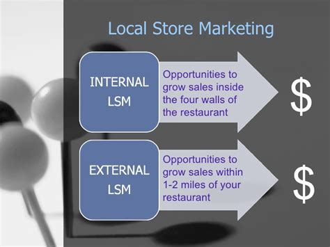 Local Store Marketing Presentation Local Store Marketing Plan Template