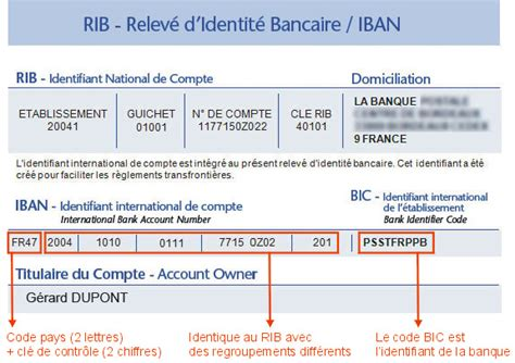 iban american banks iban code banque related keywords suggestions iban