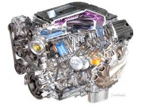 lt4 engine in new corvette z06 at 650 horsepower enginelabs