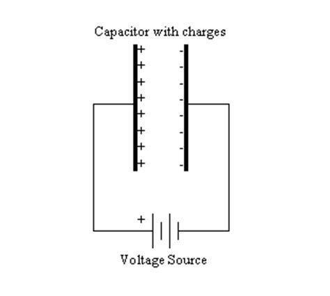 parallel plate capacitor lab parallel plate capacitor lab answers 28 images a parallel plate capacitor family feud a