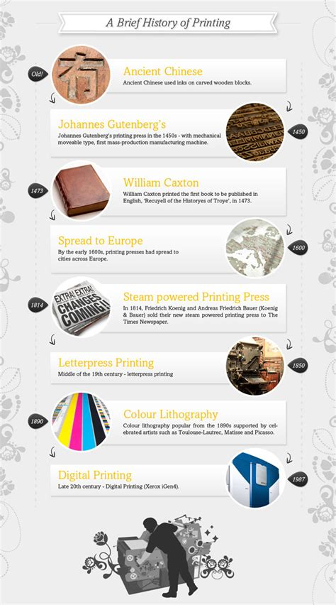 libro the infographic history of a brief history of printing infographic infographic list