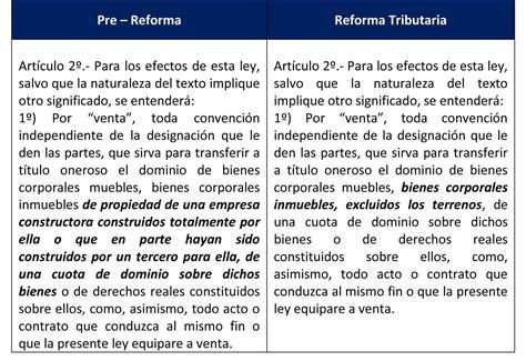tabla tarifa articulo 113 ley de isr para 2015 tabla articulo 113 de la ley de impuesto sobre la renta
