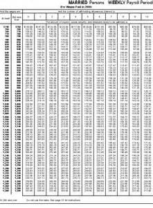 2015 Tax Tables Irs 2017 Irs Tax Tables Publication 15