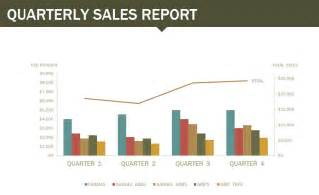 Quarterly Report Template Small Business by Quarterly Sales Report Quarterly Sales Report Template