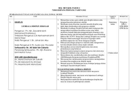 format laporan unit hem bidang tugas unit hem