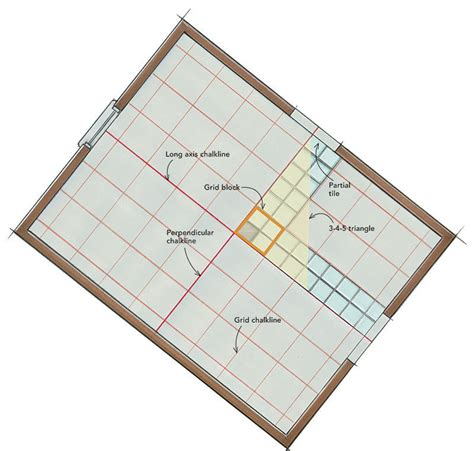 tile layout grid online for great tile floors layout is everything