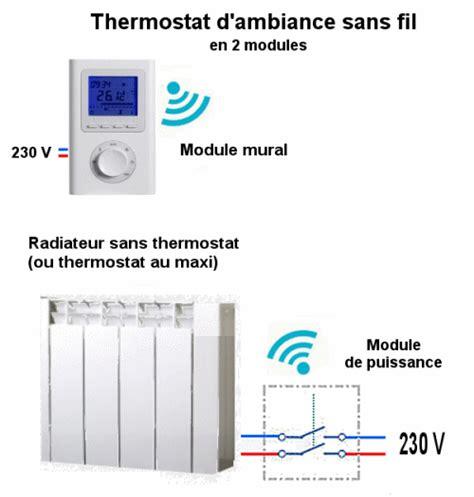 Thermostat Ambiance Sans Fil 5217 by Une R 233 Gulation D Ambiance Pour Radiateurs 233 Lectriques