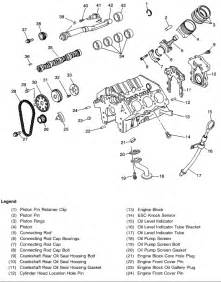 3800 engine diagram gm forum buick cadillac chev autos post