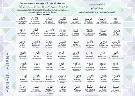Printable Version Of 99 Names Of Allah | allah names with meaning newhairstylesformen2014 com