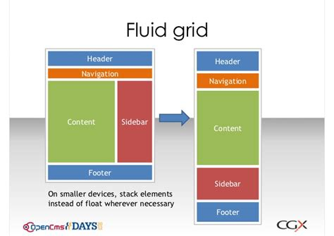 fluid grid layout html5 opencms days 2012 responsive design for all kind of devices