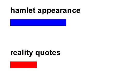 themes of othello appearance vs reality othello quotes appearance vs reality quotesgram