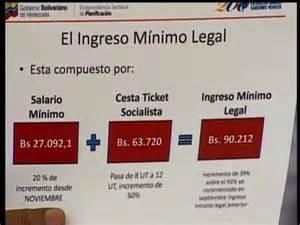 Cuanto Es El Salario Minimo 2016 Mexico