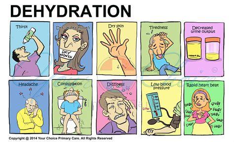 dehydration uti the world s catalog of ideas