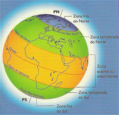 imagenes de paisajes de zonas climaticas efectos del sol en la tierra las zonas clim 225 ticas icarito
