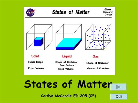 matter matter matter the states of matter
