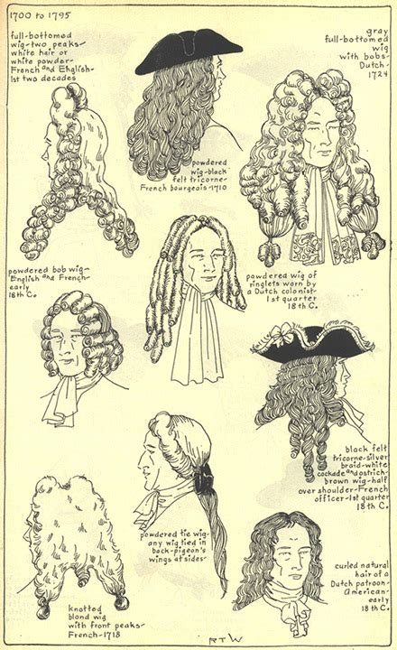 men hairstyles of the 17th century history of hats gallery chapter 11 village hat shop