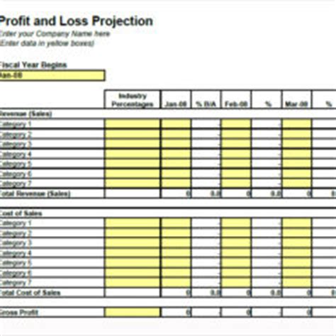 Profit And Loss Projection Worksheet Template Free Download Vlashed Profit Loss Projection Template