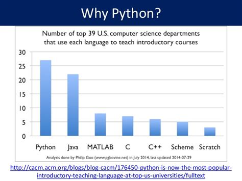 python tutorial data structures teaching data structures with python