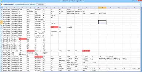 Excel Tabellen Vergleichen Einfach Und Schnell