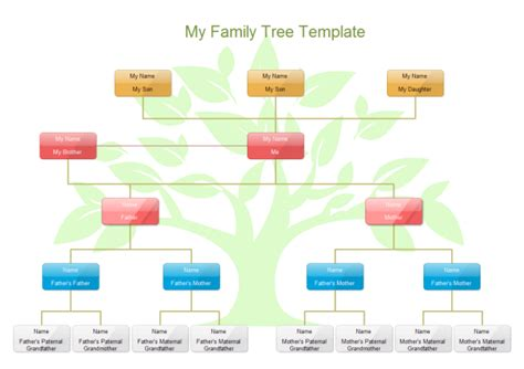 Floor Plan Design Software For Mac by Family Tree Templates And Examples